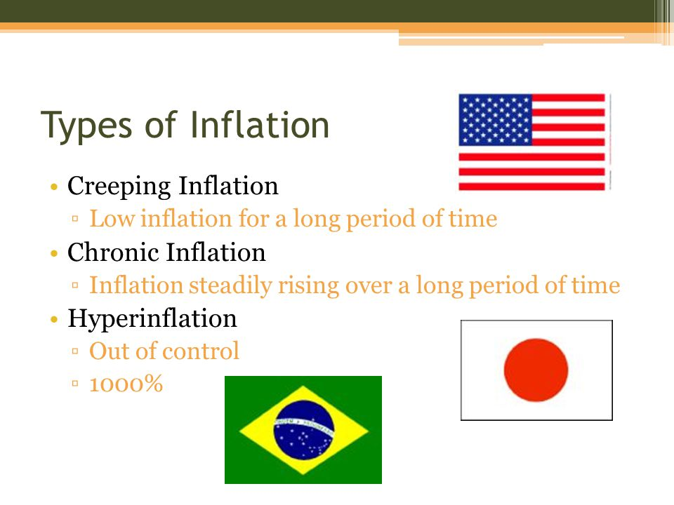 Types of Inflation Creeping Inflation ▫Low inflation for a long period of time Chronic Inflation ▫Inflation steadily rising over a long period of time Hyperinflation ▫Out of control ▫1000%