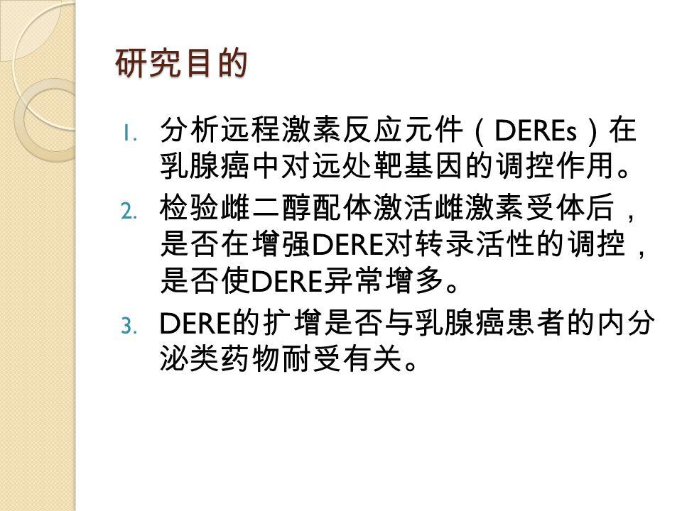 研究目的 1. 分析远程激素反应元件( DEREs )在 乳腺癌中对远处靶基因的调控作用。 2.