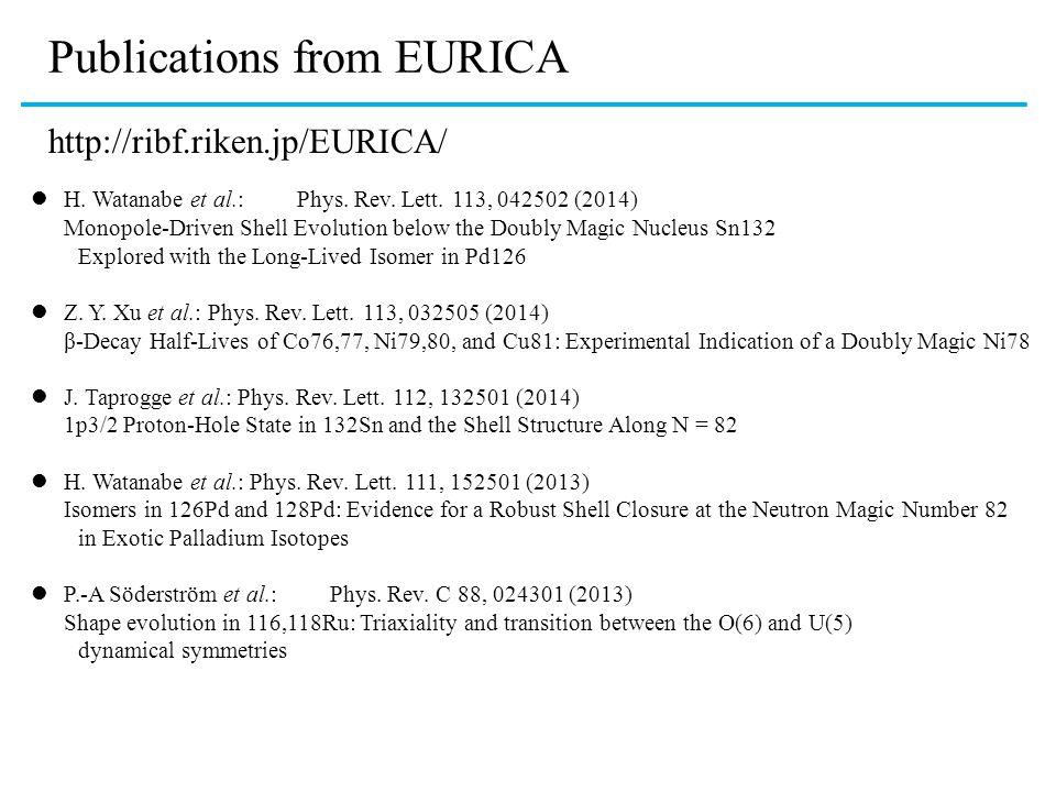 Publications from EURICA http://ribf.riken.jp/EURICA/ H.