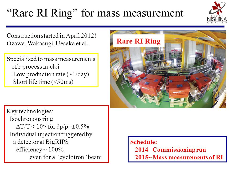 Rare RI Ring for mass measurement Construction started in April 2012.