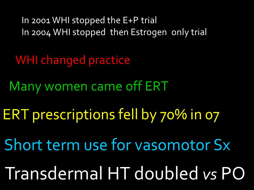 In 2001 WHI stopped the E+P trial In 2004 WHI stopped then Estrogen only trial Many women came off ERT WHI changed practice ERT prescriptions fell by 70% in 07 Short term use for vasomotor Sx Transdermal HT doubled vs PO