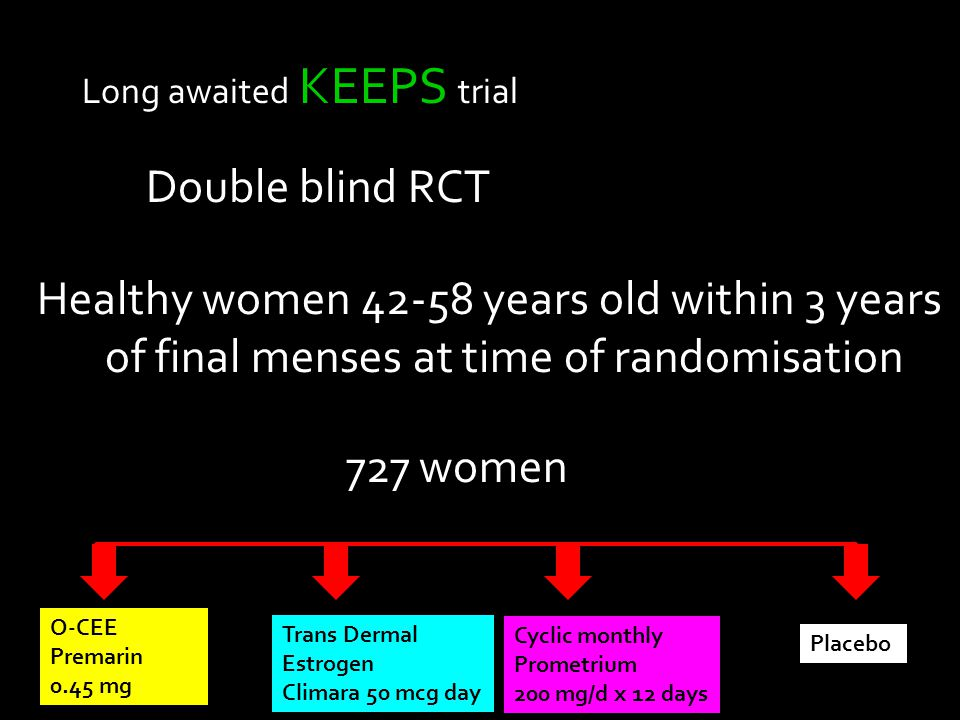 Long awaited KEEPS trial Healthy women 42-58 years old within 3 years of final menses at time of randomisation Double blind RCT 727 women Low dose oral Estrogen Trans Dermal Estrogen Cyclic monthly Progesterone Placebo O-CEE Premarin 0.45 mg Trans Dermal Estrogen Climara 50 mcg day Cyclic monthly Prometrium 200 mg/d x 12 days