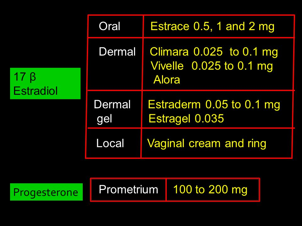 Oral Estrace 0.5, 1 and 2 mg Dermal Climara 0.025 to 0.1 mg Vivelle 0.025 to 0.1 mg Alora Dermal Estraderm 0.05 to 0.1 mg gel Estragel 0.035 Local Vaginal cream and ring 17 β Estradiol Progesterone Prometrium 100 to 200 mg