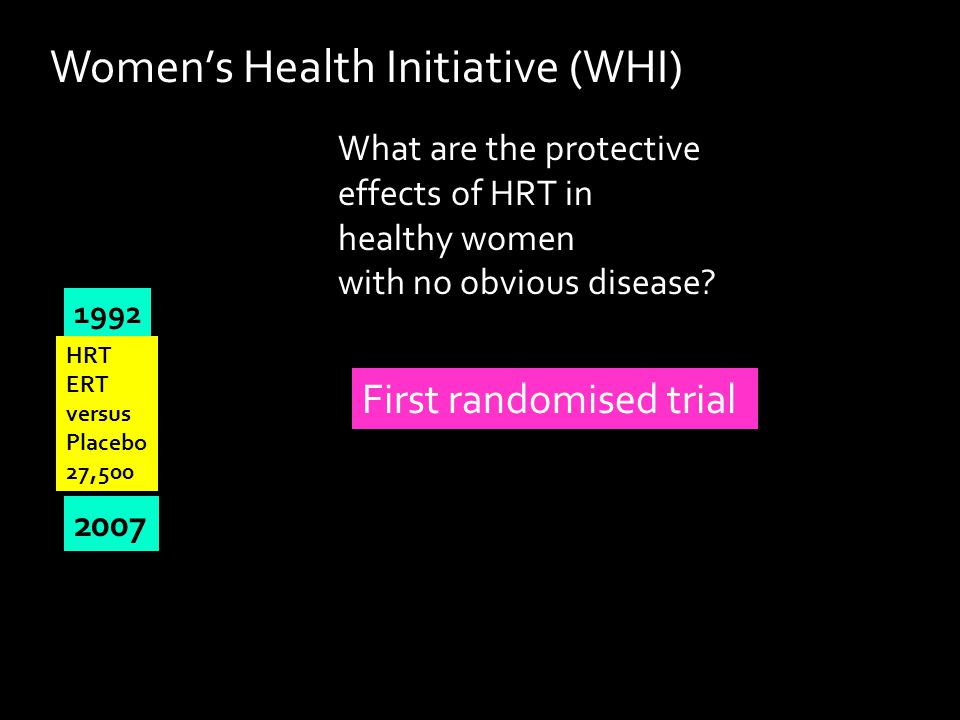Women's Health Initiative (WHI) 1992 2007 HRT ERT versus Placebo 27,500 What are the protective effects of HRT in healthy women with no obvious disease.