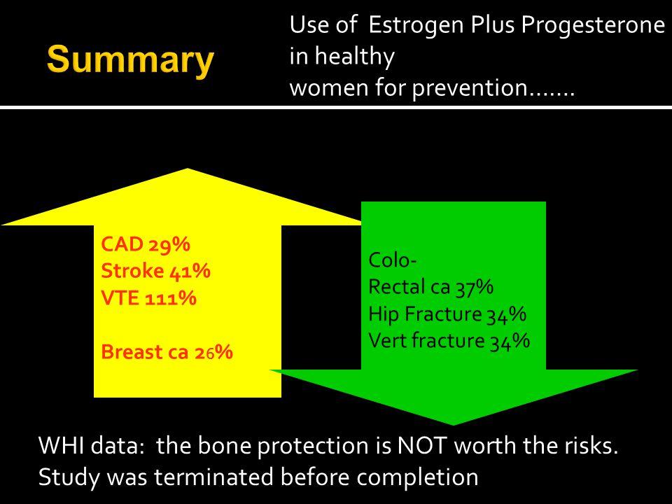 Use of Estrogen alone in healthy women for prevention…….