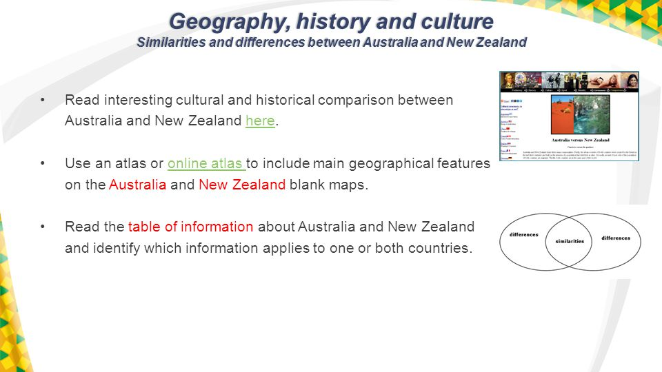 Geography, history and culture Similarities and differences between Australia and New Zealand Read interesting cultural and historical comparison between Australia and New Zealand here.here Use an atlas or online atlas to include main geographical featuresonline atlas on the Australia and New Zealand blank maps.