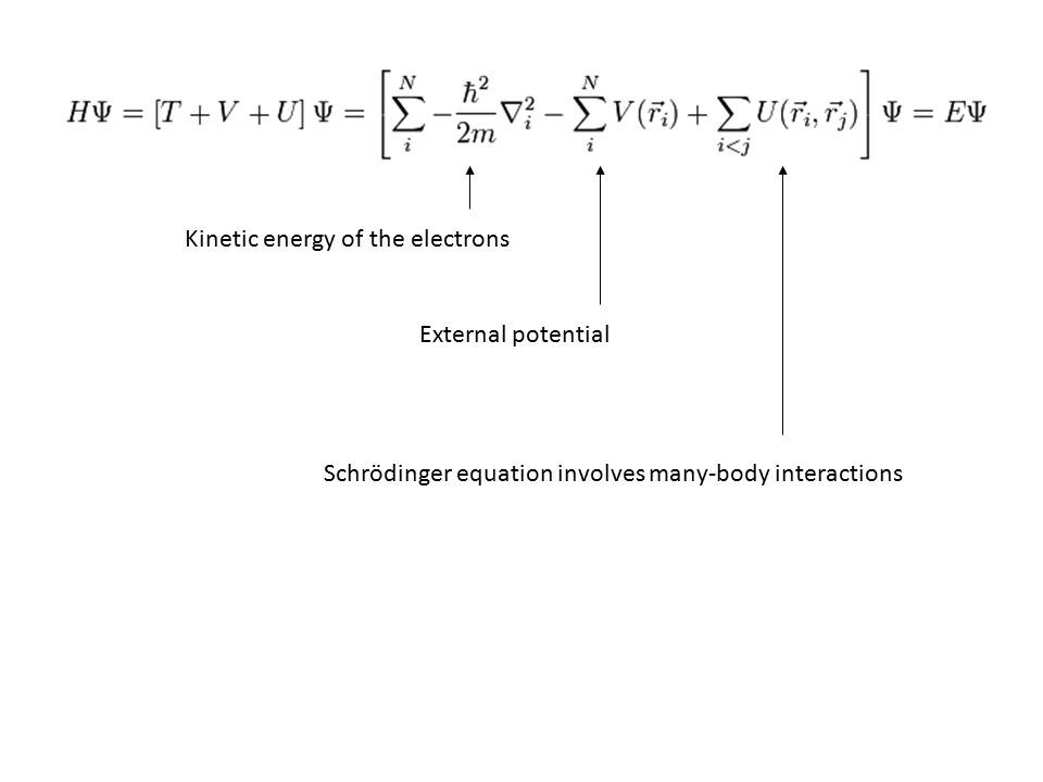 Schrödinger equation involves many-body interactions Kinetic energy of the electrons External potential