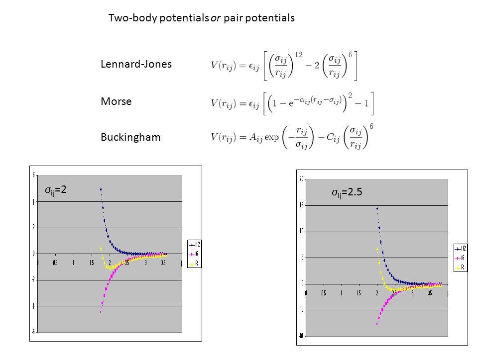 Multibody potentials V ij (r ij ) = V repulsive (r ij ) + b ijk V attractive (r ij ) 2 body 3+ body
