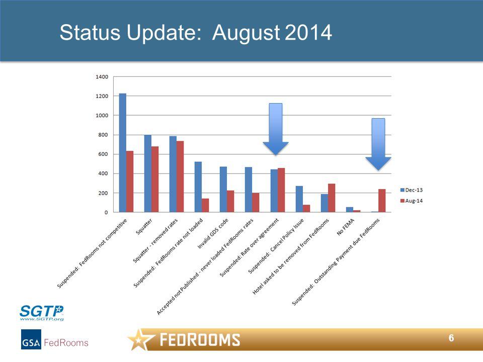 6 Status Update: August 2014