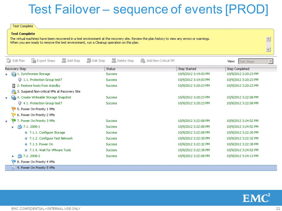 22EMC CONFIDENTIAL—INTERNAL USE ONLY Test Failover – sequence of events [PROD]