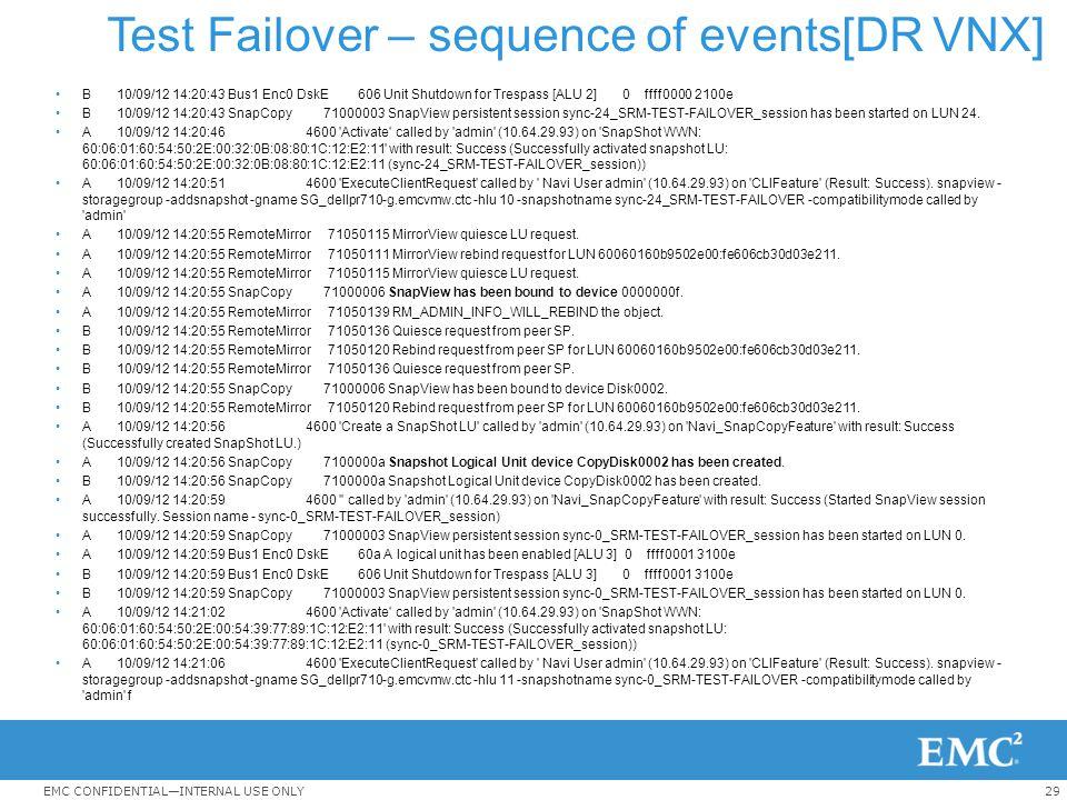 29EMC CONFIDENTIAL—INTERNAL USE ONLY Test Failover – sequence of events[DR VNX] B 10/09/12 14:20:43 Bus1 Enc0 DskE 606 Unit Shutdown for Trespass [ALU