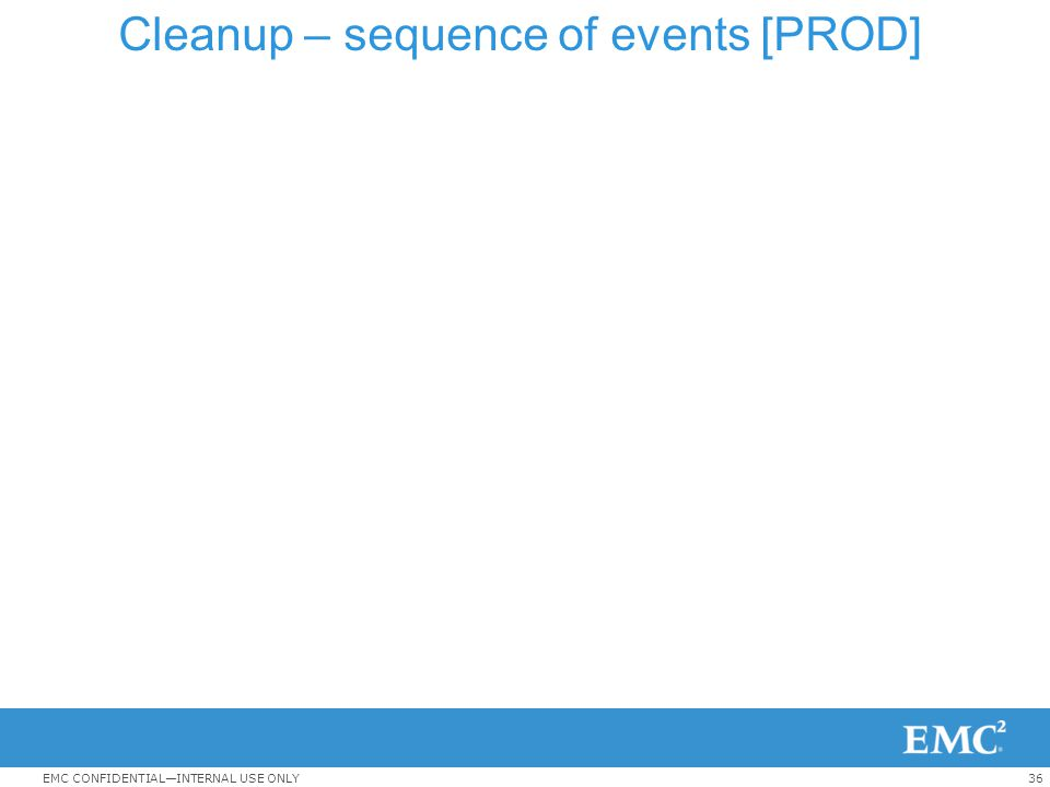 36EMC CONFIDENTIAL—INTERNAL USE ONLY Cleanup – sequence of events [PROD]