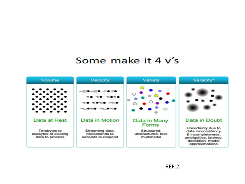 PLM adopts Big Data.Too big and too abstract.