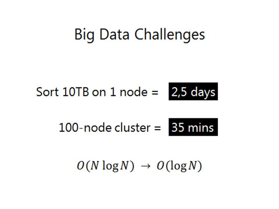 http://www.meltinfo.com/ppt/ibm-big-data