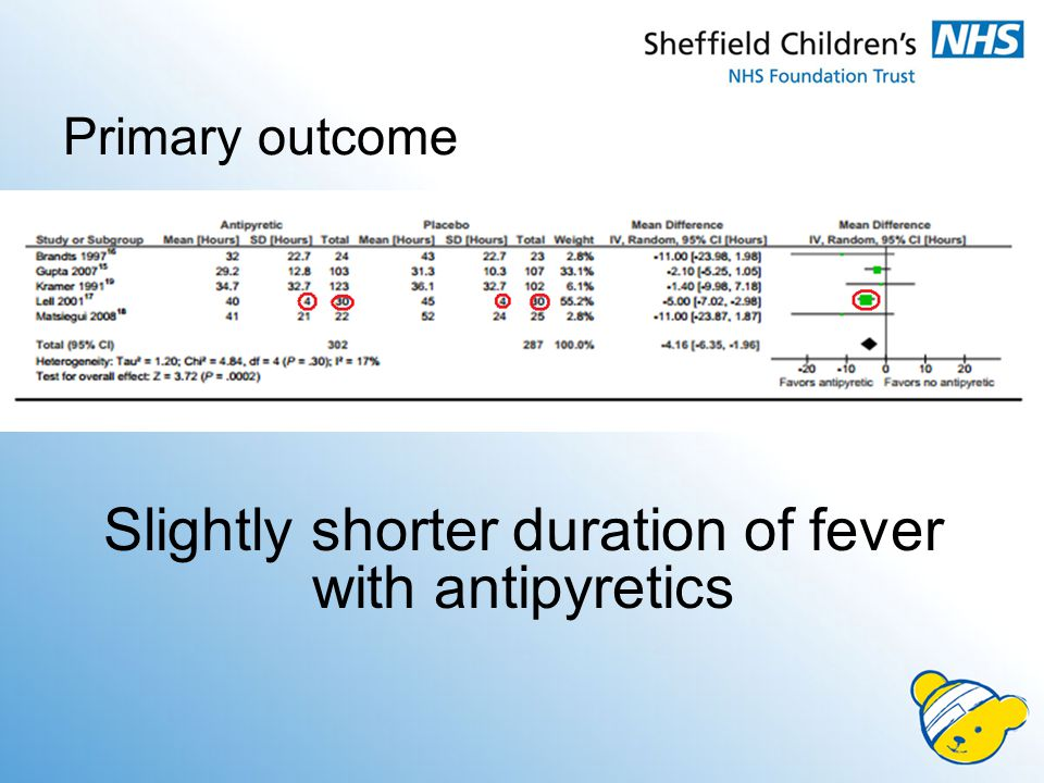 Primary outcome Slightly shorter duration of fever with antipyretics