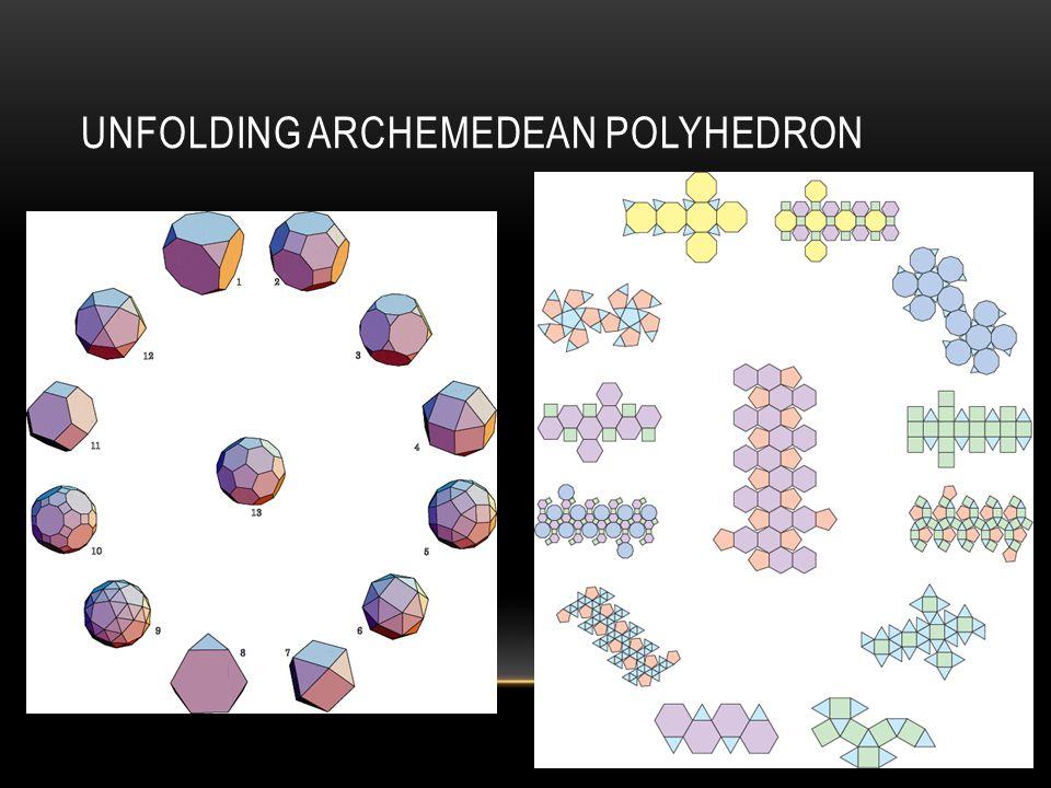UNFOLDING ARCHEMEDEAN POLYHEDRON