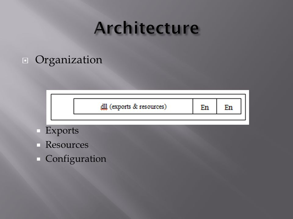  Organization  Exports  Resources  Configuration