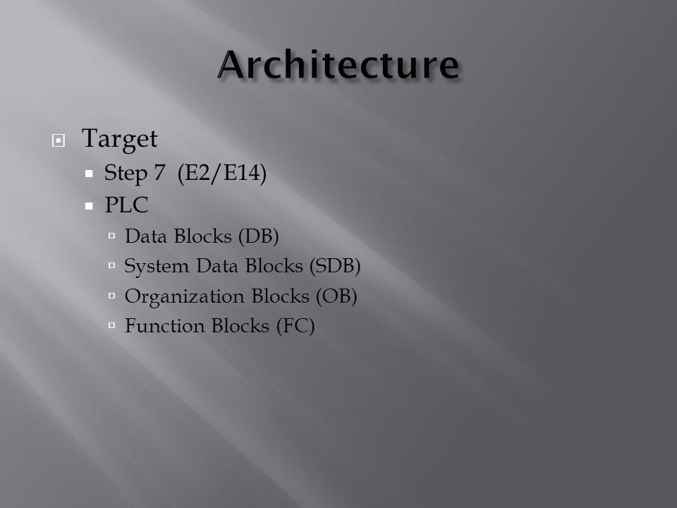  Target  Step 7 (E2/E14)  PLC  Data Blocks (DB)  System Data Blocks (SDB)  Organization Blocks (OB)  Function Blocks (FC)