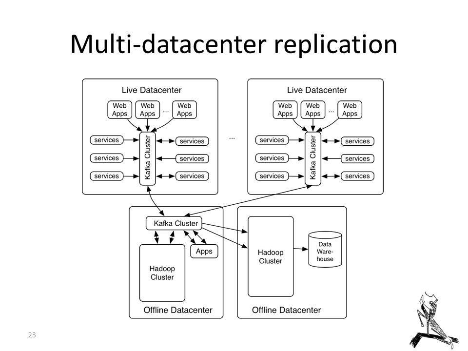 Multi-datacenter replication 23