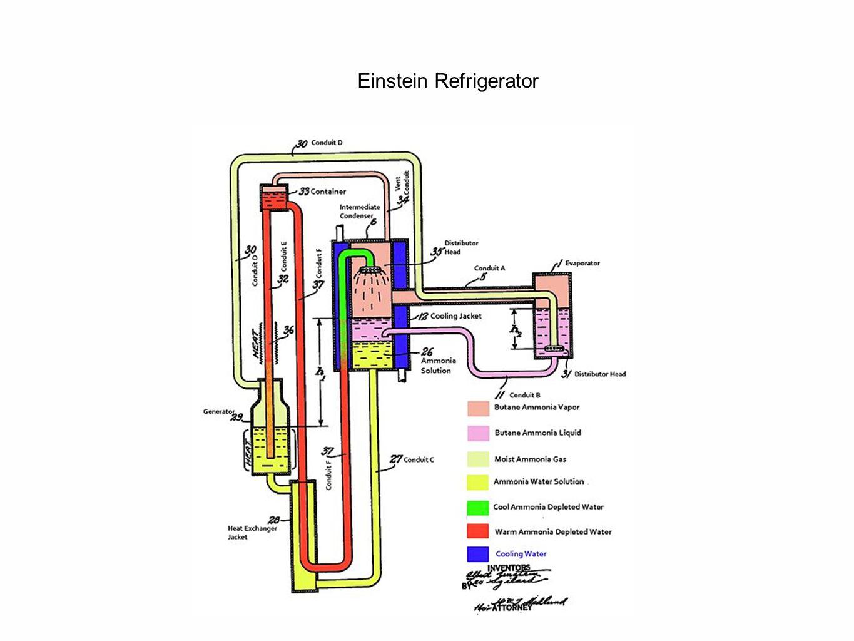 Einstein Refrigerator