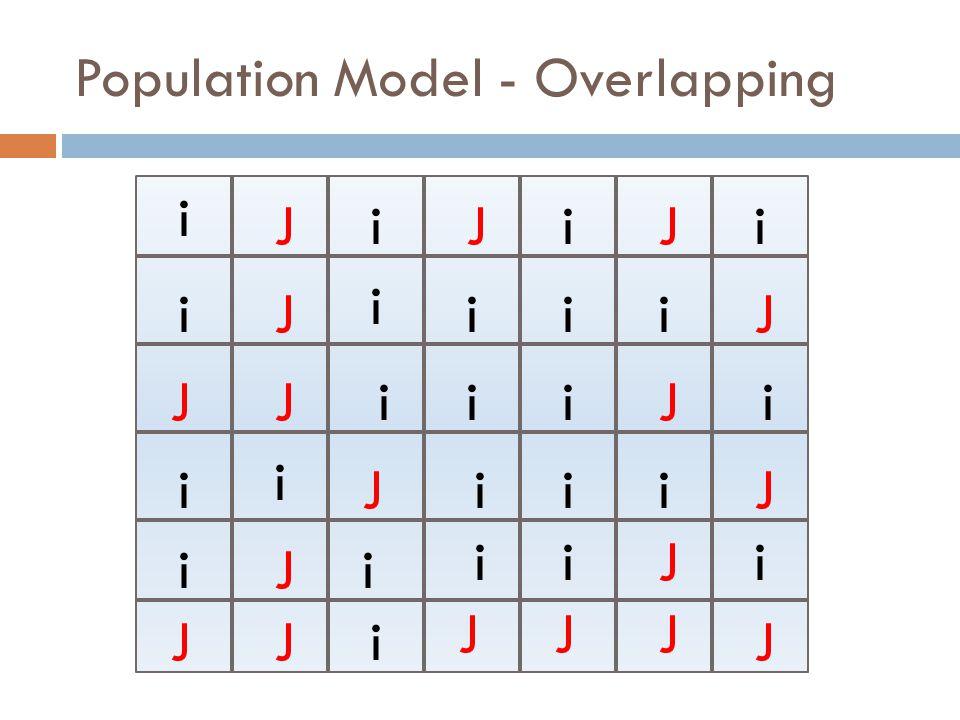 Population Model - Overlapping i i i i i i i i i ii i i i i i i i ii J J J JJ J J J i i i i J J J J J J J JJ J
