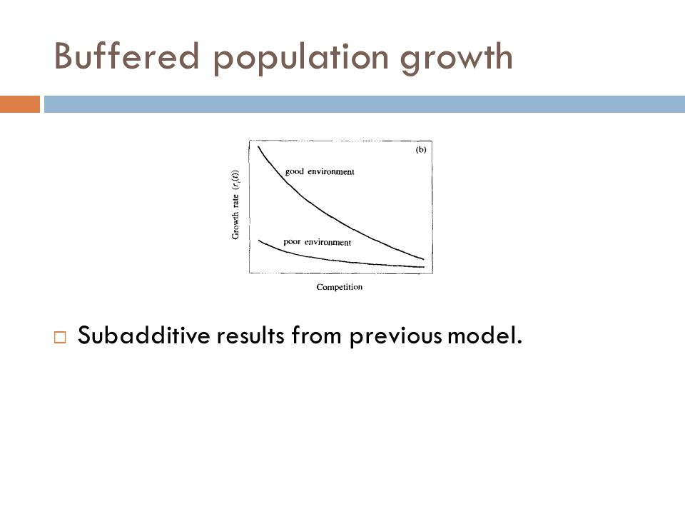 Buffered population growth  Subadditive results from previous model.