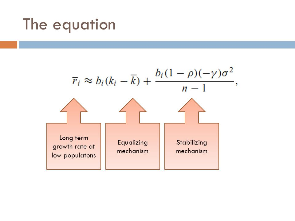 The equation Long term growth rate at low populatons Equalizing mechanism Stabilizing mechanism