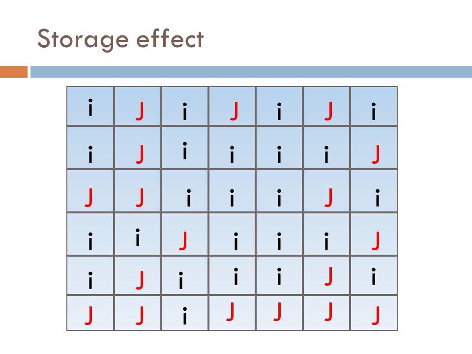 Storage effect i i i i i i i i i ii i i i i i i i ii i i i i i i ii i i i iii iii i iii iJJ JJ i i i i i i i i i ii i i i i i i i ii J J J JJ J J J i i i i J J J J J J J JJ J