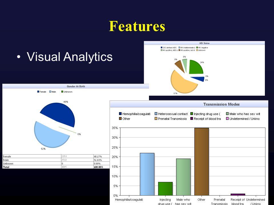 Features Visual Analytics