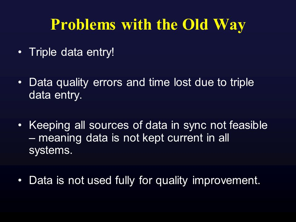 Problems with the Old Way Triple data entry.