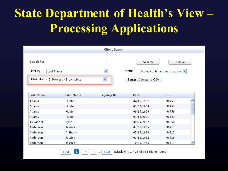 State Department of Health's View – Processing Applications
