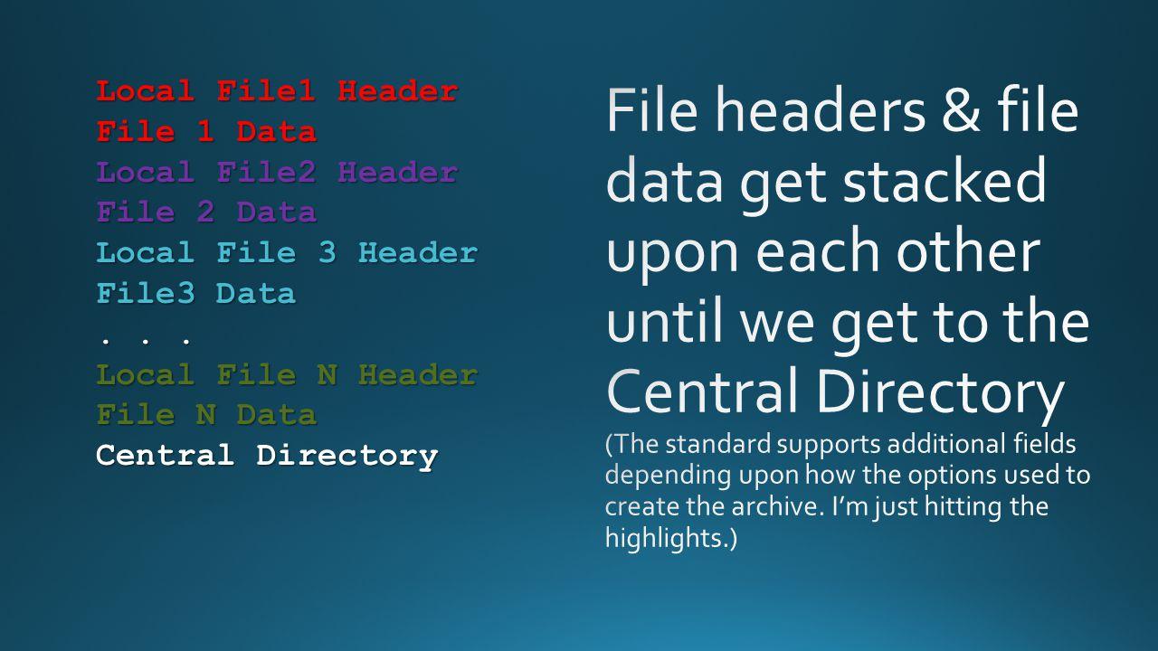 Local File1 Header File 1 Data Local File2 Header File 2 Data Local File 3 Header File3 Data... Local File N Header File N Data Central Directory