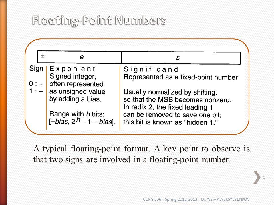 CENG 536 - Spring 2012-2013 Dr. Yuriy ALYEKSYEYENKOV 5 A typical floating-point format.