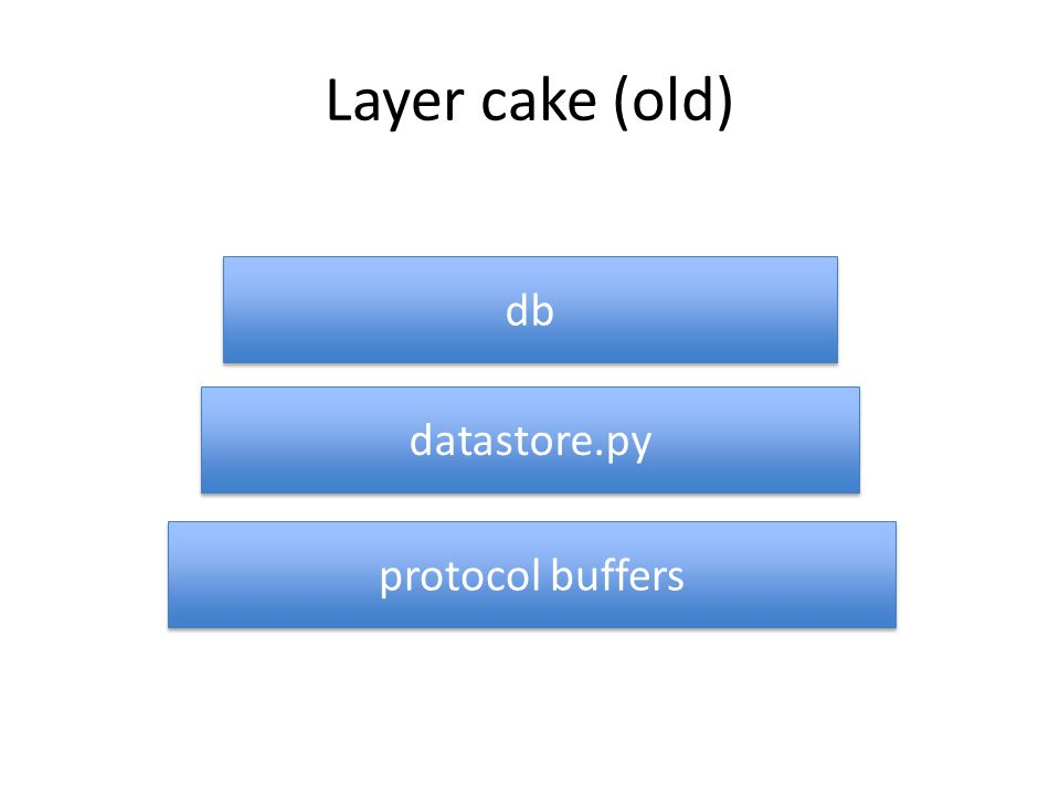 Layer cake (old) db protocol buffers datastore.py
