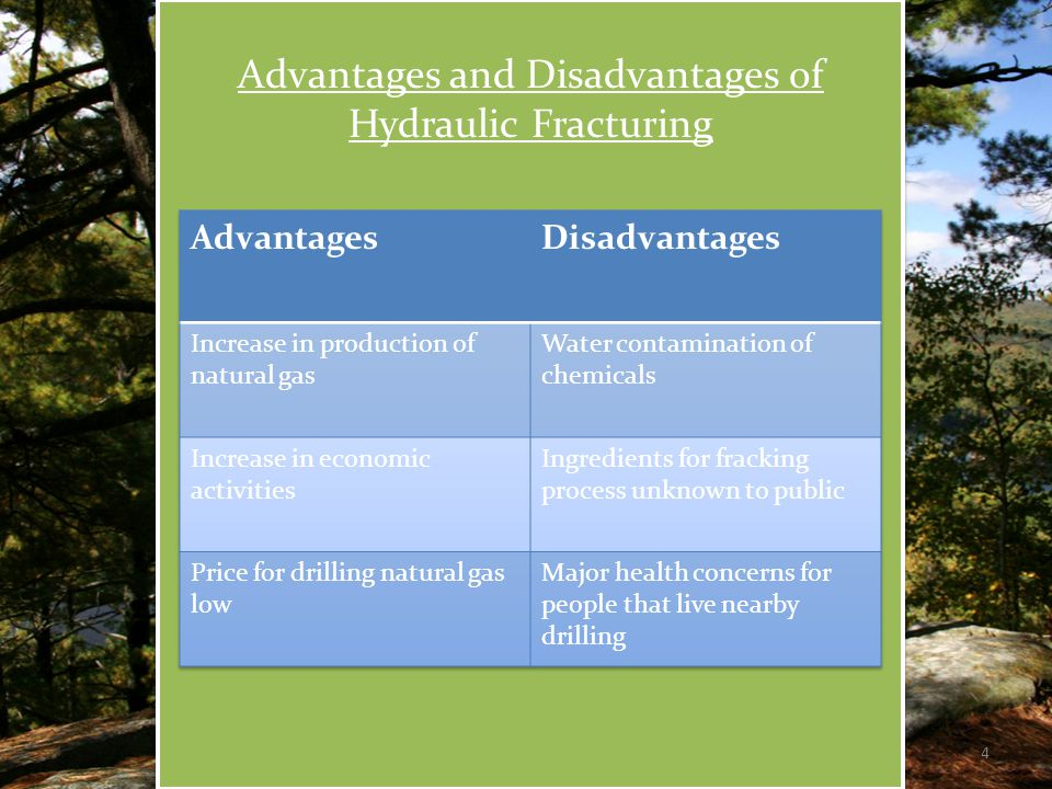 How Hydraulic Fracturing Affects the Environment 5