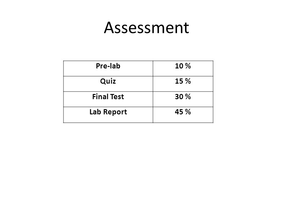 Pre-lab10 % Quiz15 % Final Test30 % Lab Report45 % Assessment