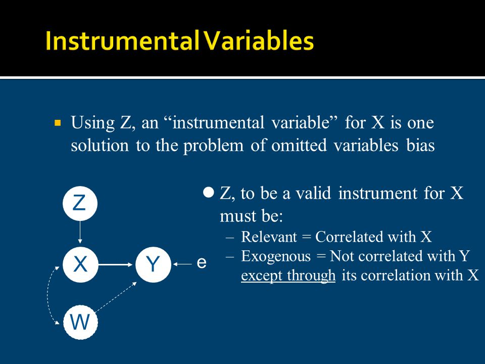  Using Z, an instrumental variable for X is one solution to the problem of omitted variables bias Z, to be a valid instrument for X must be: –Relevant = Correlated with X –Exogenous = Not correlated with Y except through its correlation with X Z XY W e