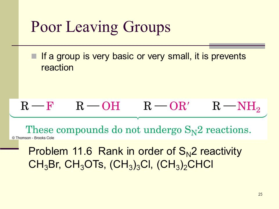 25 Poor Leaving Groups If a group is very basic or very small, it is prevents reaction Problem 11.6 Rank in order of S N 2 reactivity CH 3 Br, CH 3 OT