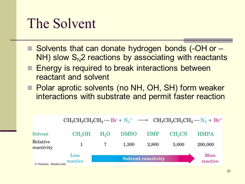 26 The Solvent Solvents that can donate hydrogen bonds (-OH or – NH) slow S N 2 reactions by associating with reactants Energy is required to break in