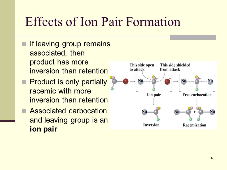 37 Effects of Ion Pair Formation If leaving group remains associated, then product has more inversion than retention Product is only partially racemic