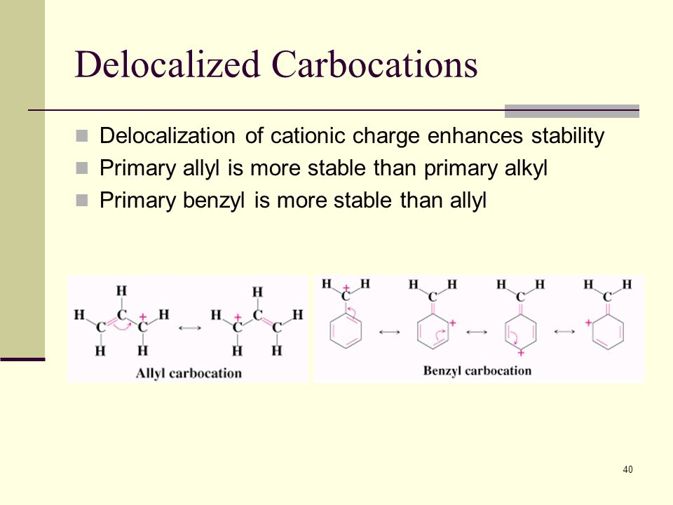 40 Delocalized Carbocations Delocalization of cationic charge enhances stability Primary allyl is more stable than primary alkyl Primary benzyl is mor