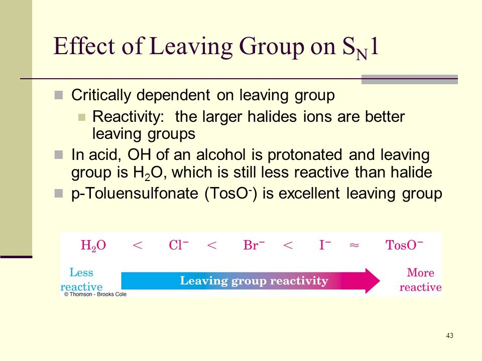 43 Effect of Leaving Group on S N 1 Critically dependent on leaving group Reactivity: the larger halides ions are better leaving groups In acid, OH of