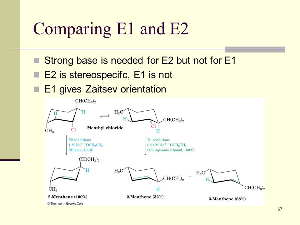 67 Comparing E1 and E2 Strong base is needed for E2 but not for E1 E2 is stereospecifc, E1 is not E1 gives Zaitsev orientation