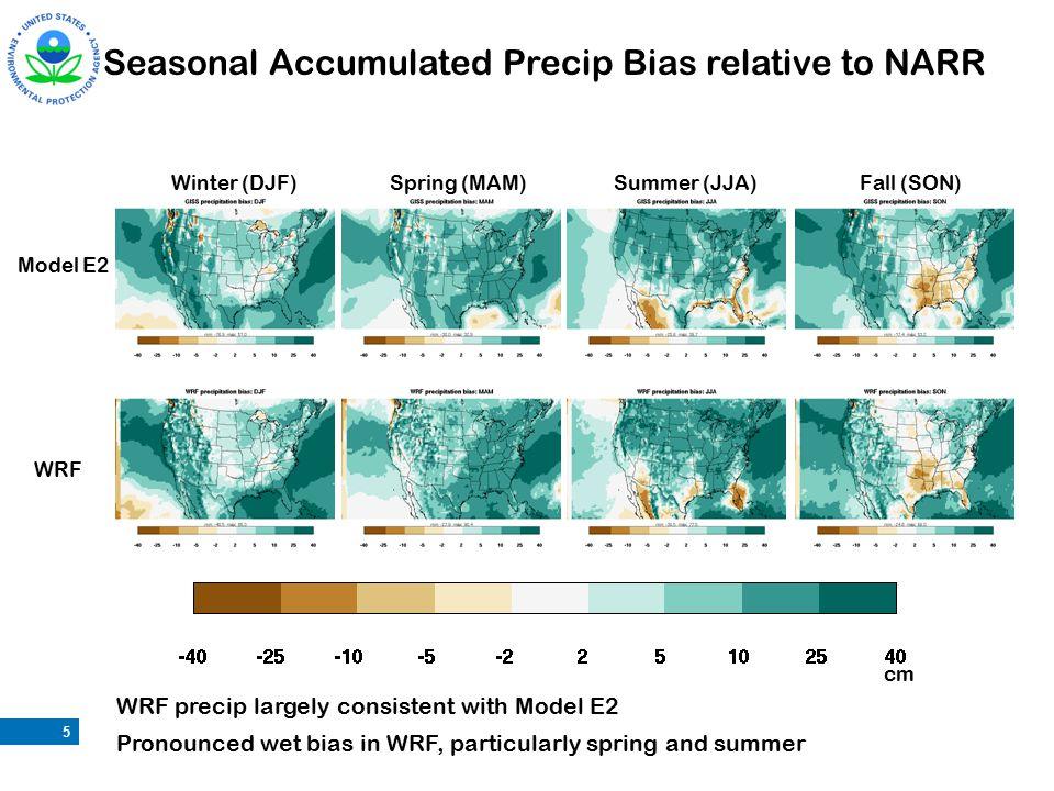 Seasonal Accumulated Precip Bias relative to NARR Model E2 WRF Winter (DJF)Spring (MAM)Summer (JJA)Fall (SON) cm 5 WRF precip largely consistent with
