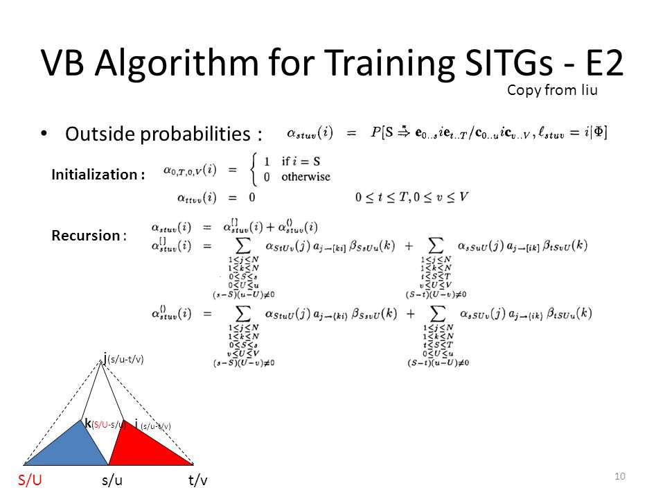 VB Algorithm for Training SITGs - E2 Outside probabilities : Initialization : Recursion : j (s/u-t/v) t/vS/U s/u k (S/U-s/u) i (s/u-t/v) Copy from liu