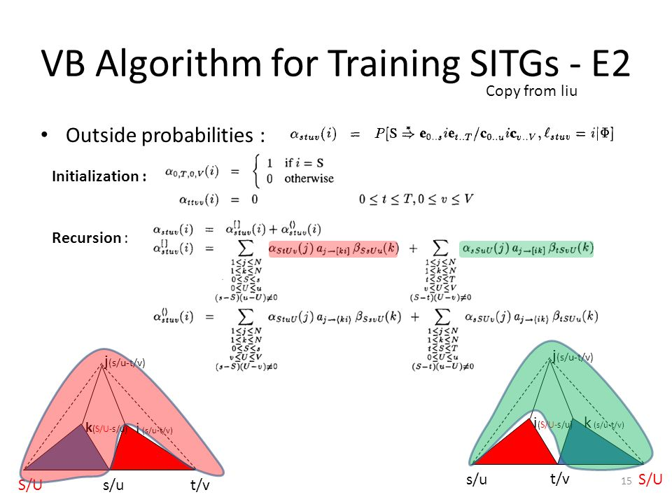 VB Algorithm for Training SITGs - E2 Outside probabilities : Initialization : Recursion : j (s/u-t/v) t/vS/U s/u k (S/U-s/u) i (s/u-t/v) j (s/u-t/v) S