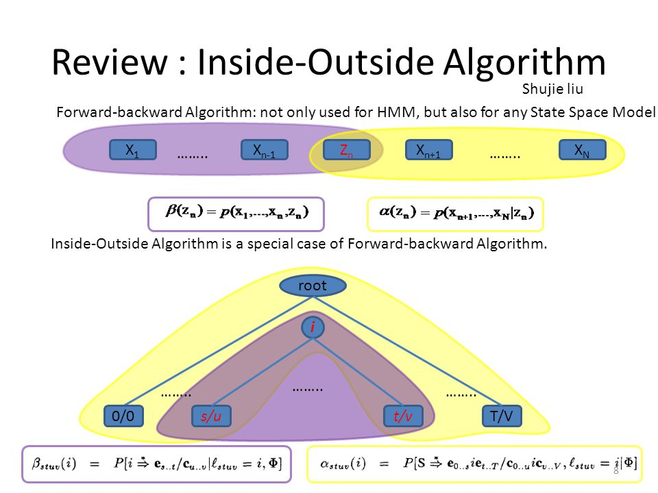 X1X1 X n-1 ZnZn X n+1 XNXN …….. root 0/0T/Vt/vs/u i Review : Inside-Outside Algorithm …….. Forward-backward Algorithm: not only used for HMM, but also