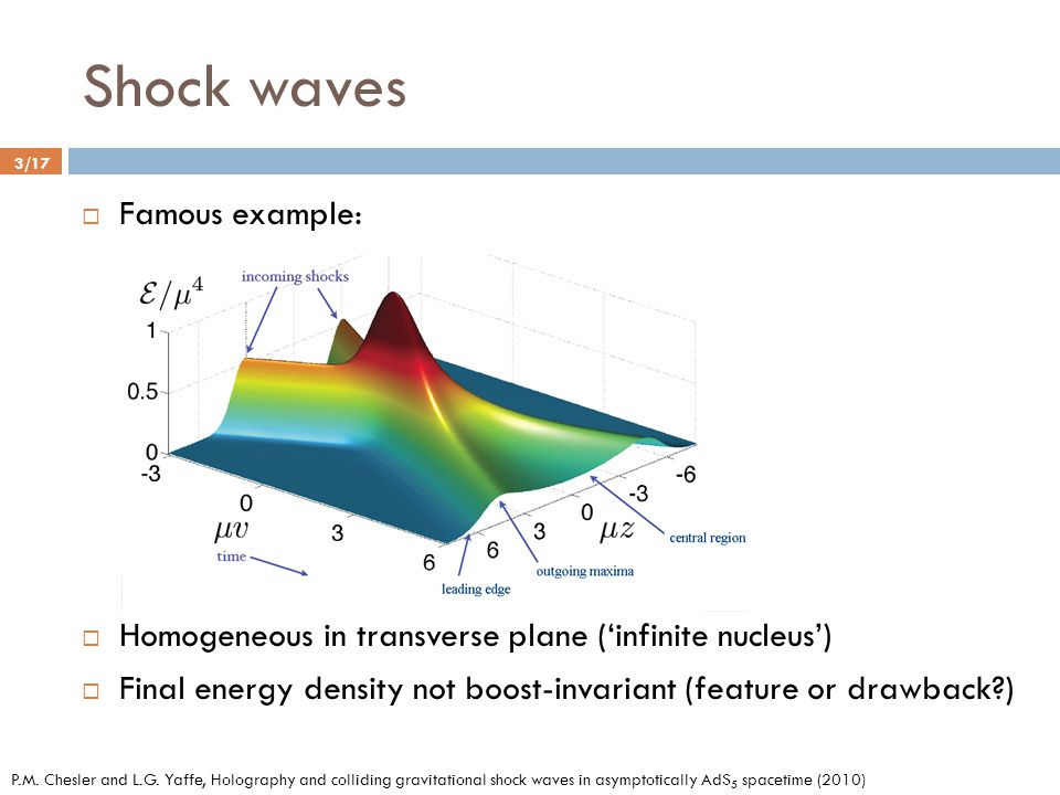 Shock waves 3/17  Famous example:  Homogeneous in transverse plane ('infinite nucleus')  Final energy density not boost-invariant (feature or drawb