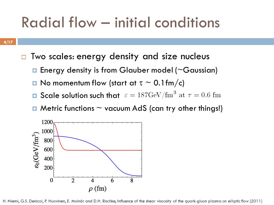 Radial flow – initial conditions 4/17  Two scales: energy density and size nucleus  Energy density is from Glauber model (~Gaussian)  No momentum f