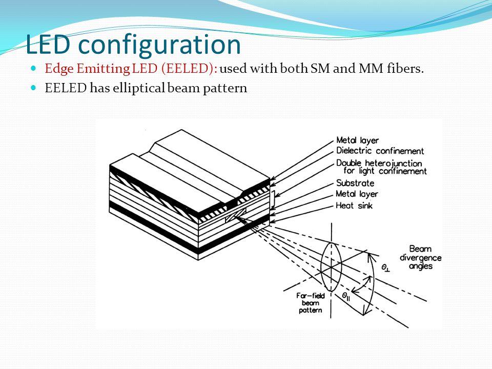 Edge Emitting LED (EELED): used with both SM and MM fibers. EELED has elliptical beam pattern LED configuration
